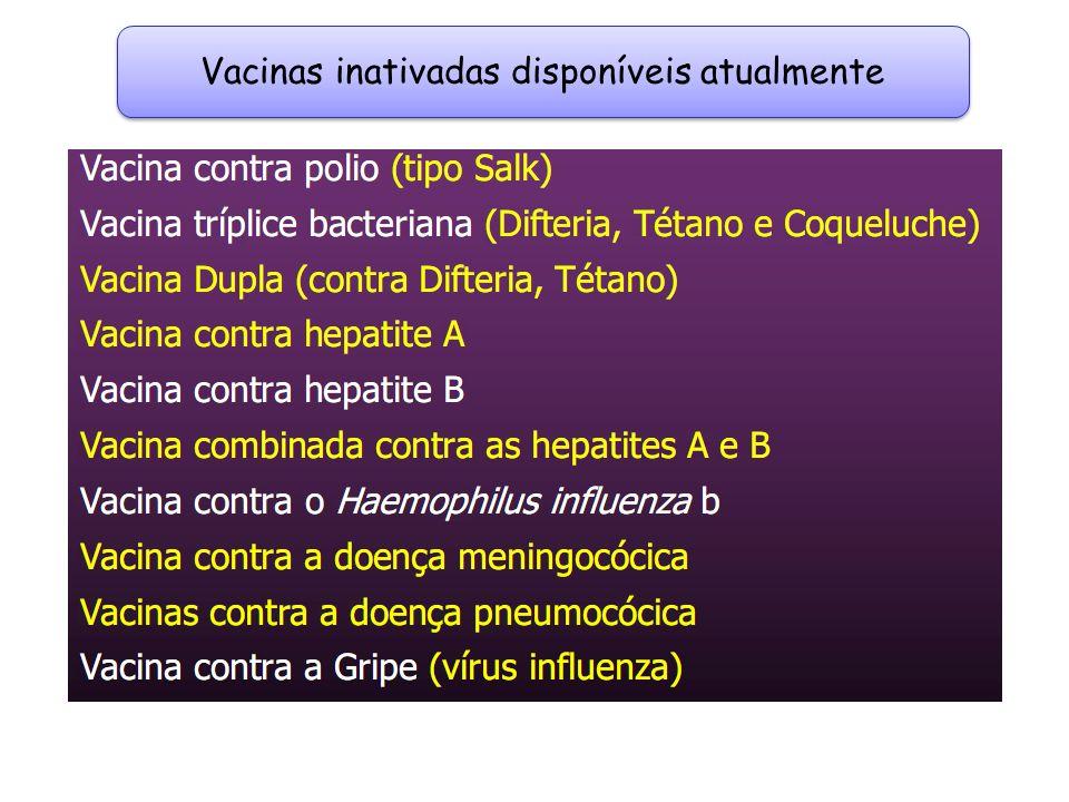 Vacinas inativadas disponíveis atualmente