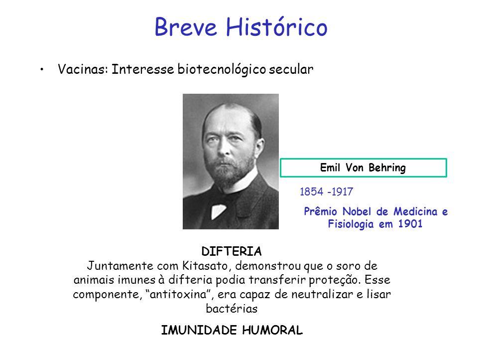 Breve Histórico Vacinas: Interesse biotecnológico secular DIFTERIA Juntamente com Kitasato, demonstrou que o soro de animais imunes à difteria podia t