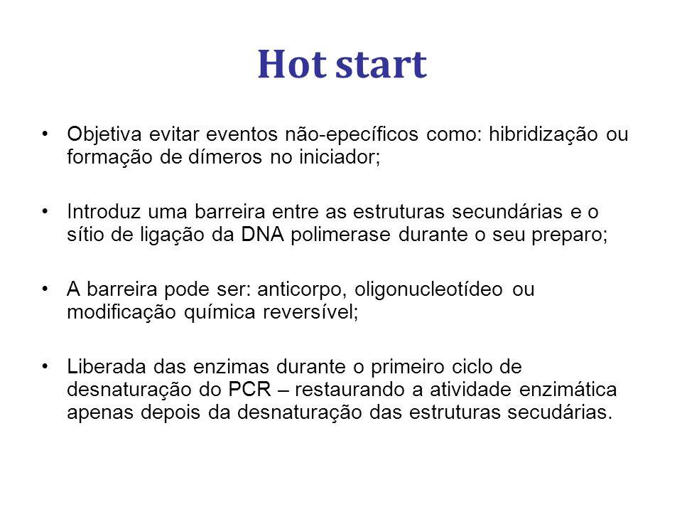 Hot start Objetiva evitar eventos não-epecíficos como: hibridização ou formação de dímeros no iniciador; Introduz uma barreira entre as estruturas secundárias e o sítio de ligação da DNA polimerase durante o seu preparo; A barreira pode ser: anticorpo, oligonucleotídeo ou modificação química reversível; Liberada das enzimas durante o primeiro ciclo de desnaturação do PCR – restaurando a atividade enzimática apenas depois da desnaturação das estruturas secudárias.