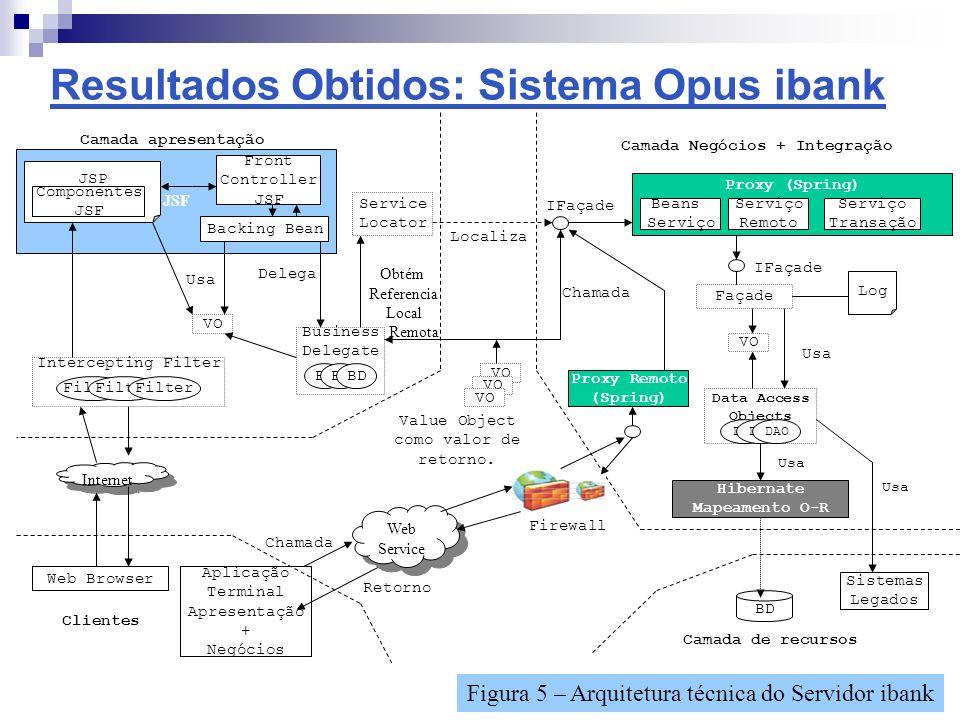 MAC0499-Trabalho de Formatura Alexandre Eiki Onishi http://www.linux.ime.usp.br/~xandonix/mac499 Supervisor(IME): Prof.