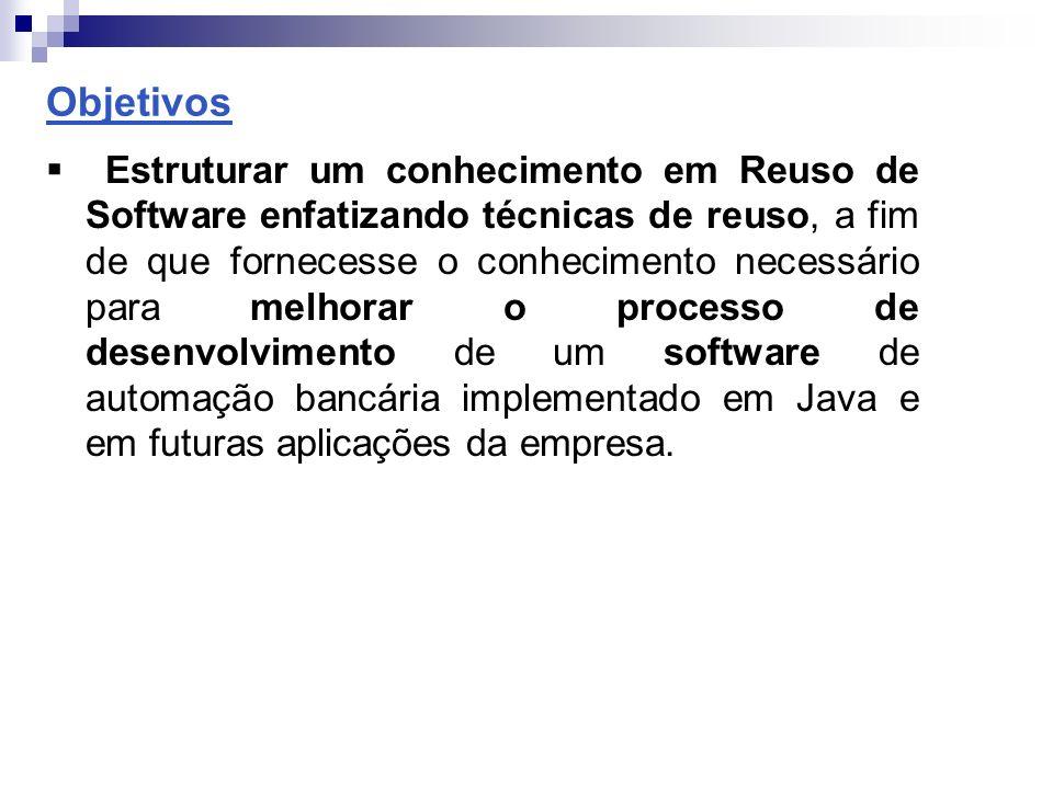 Conteúdo Introdução Reuso de Software Frameworks Arquitetura Orientada a Serviços (SOA) Resultados Obtidos Sistema Opus ibank