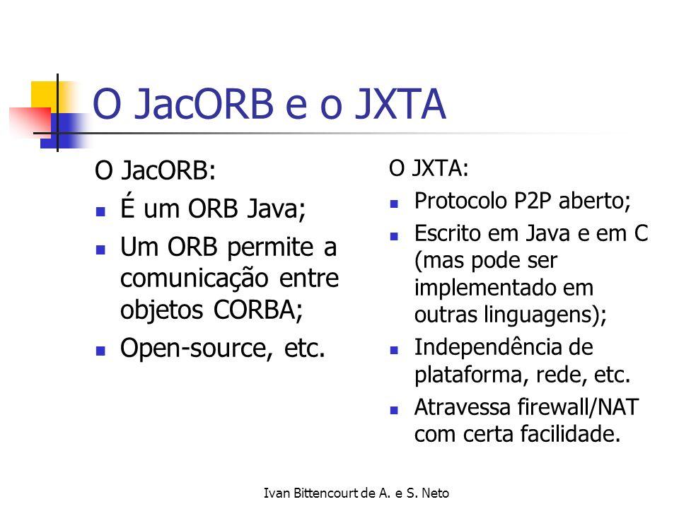 Ivan Bittencourt de A. e S. Neto O JacORB e o JXTA O JacORB: É um ORB Java; Um ORB permite a comunicação entre objetos CORBA; Open-source, etc. O JXTA