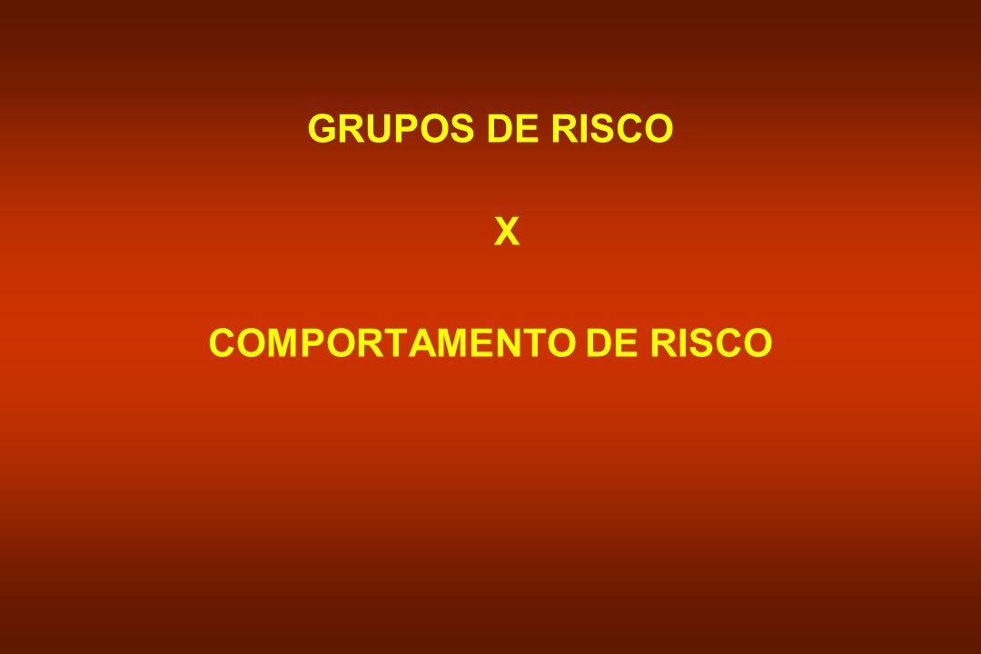 GRUPOS DE RISCO X COMPORTAMENTO DE RISCO