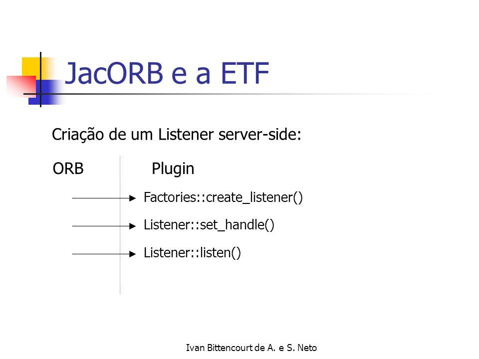 Ivan Bittencourt de A. e S. Neto JacORB e a ETF ORBPlugin Factories::create_listener() Listener::set_handle() Listener::listen() Criação de um Listene