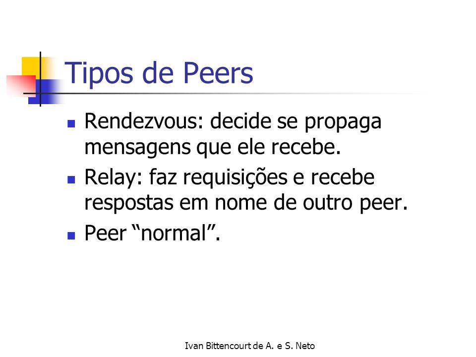 Ivan Bittencourt de A. e S. Neto Tipos de Peers Rendezvous: decide se propaga mensagens que ele recebe. Relay: faz requisições e recebe respostas em n
