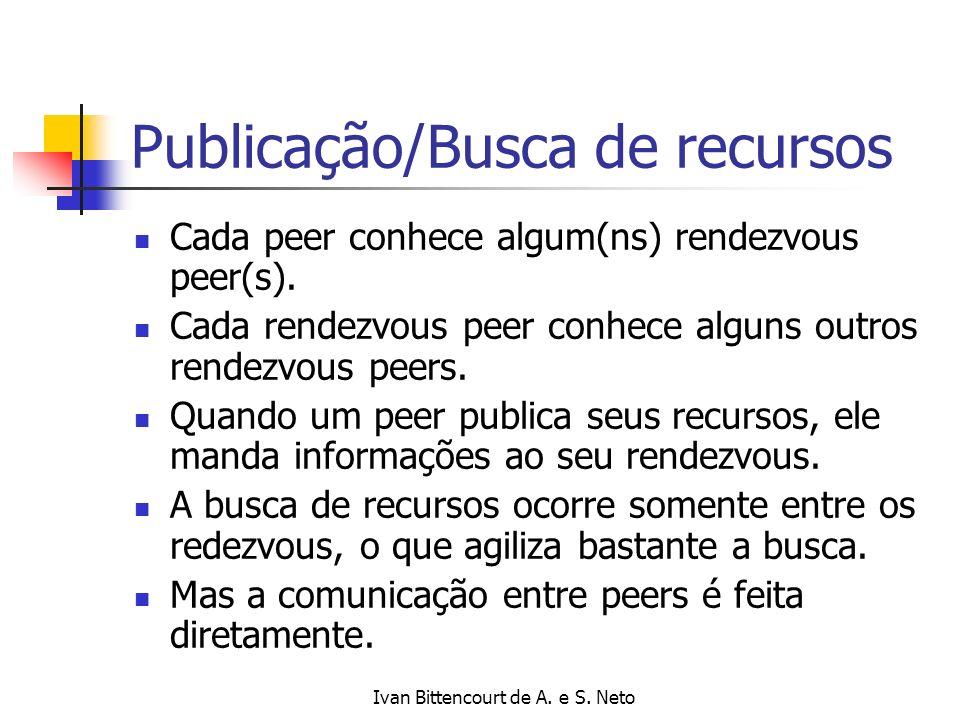 Ivan Bittencourt de A. e S. Neto Publicação/Busca de recursos Cada peer conhece algum(ns) rendezvous peer(s). Cada rendezvous peer conhece alguns outr