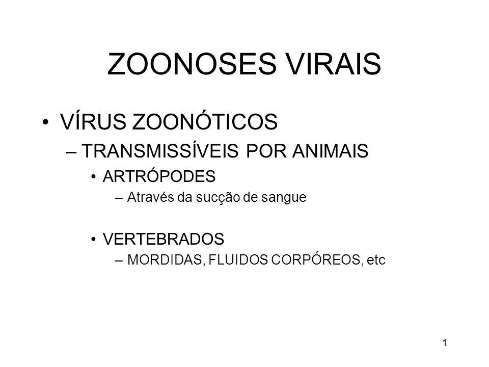 1 ZOONOSES VIRAIS VÍRUS ZOONÓTICOS –TRANSMISSÍVEIS POR ANIMAIS ARTRÓPODES –Através da sucção de sangue VERTEBRADOS –MORDIDAS, FLUIDOS CORPÓREOS, etc
