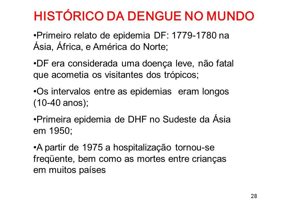 28 Primeiro relato de epidemia DF: 1779-1780 na Ásia, África, e América do Norte; DF era considerada uma doença leve, não fatal que acometia os visita