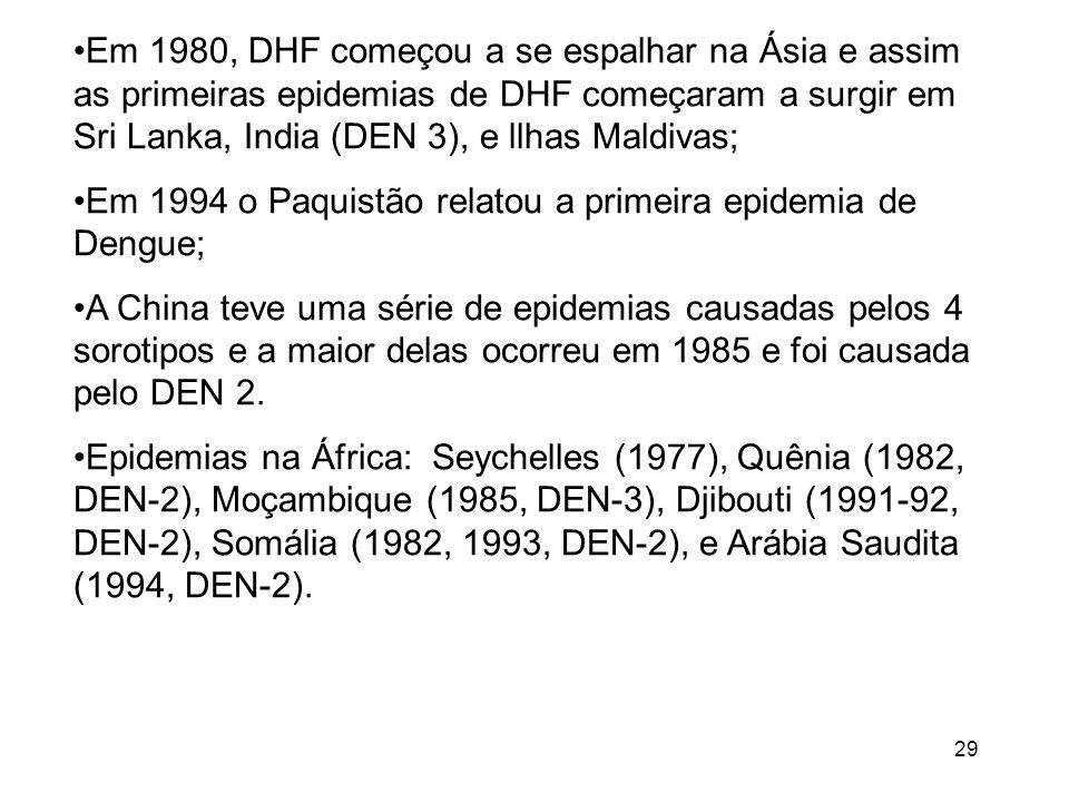 29 Em 1980, DHF começou a se espalhar na Ásia e assim as primeiras epidemias de DHF começaram a surgir em Sri Lanka, India (DEN 3), e llhas Maldivas;