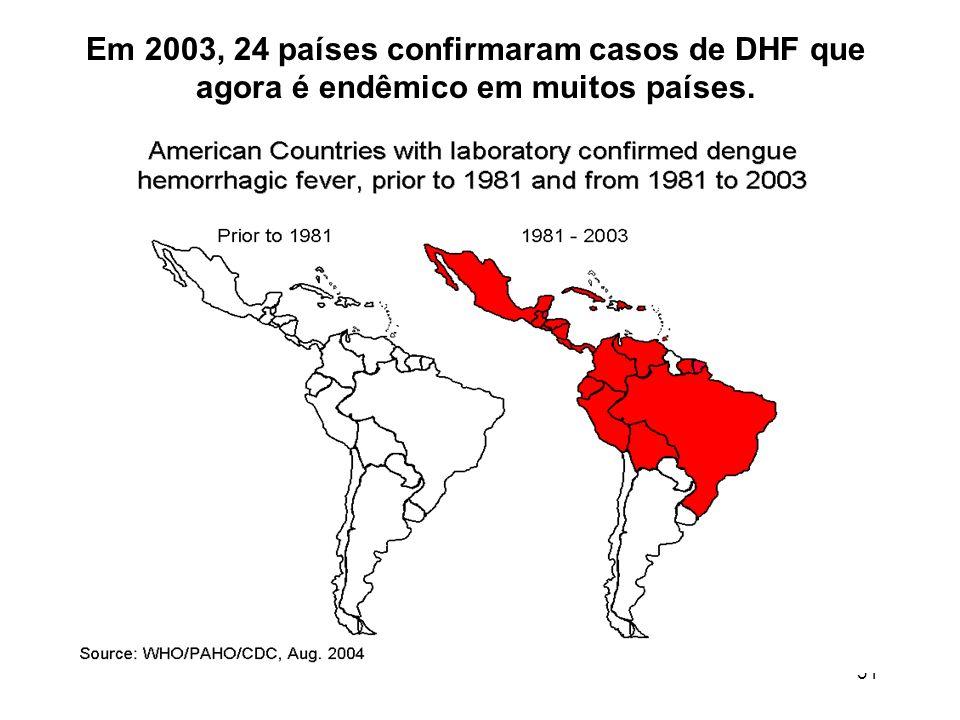31 Em 2003, 24 países confirmaram casos de DHF que agora é endêmico em muitos países.