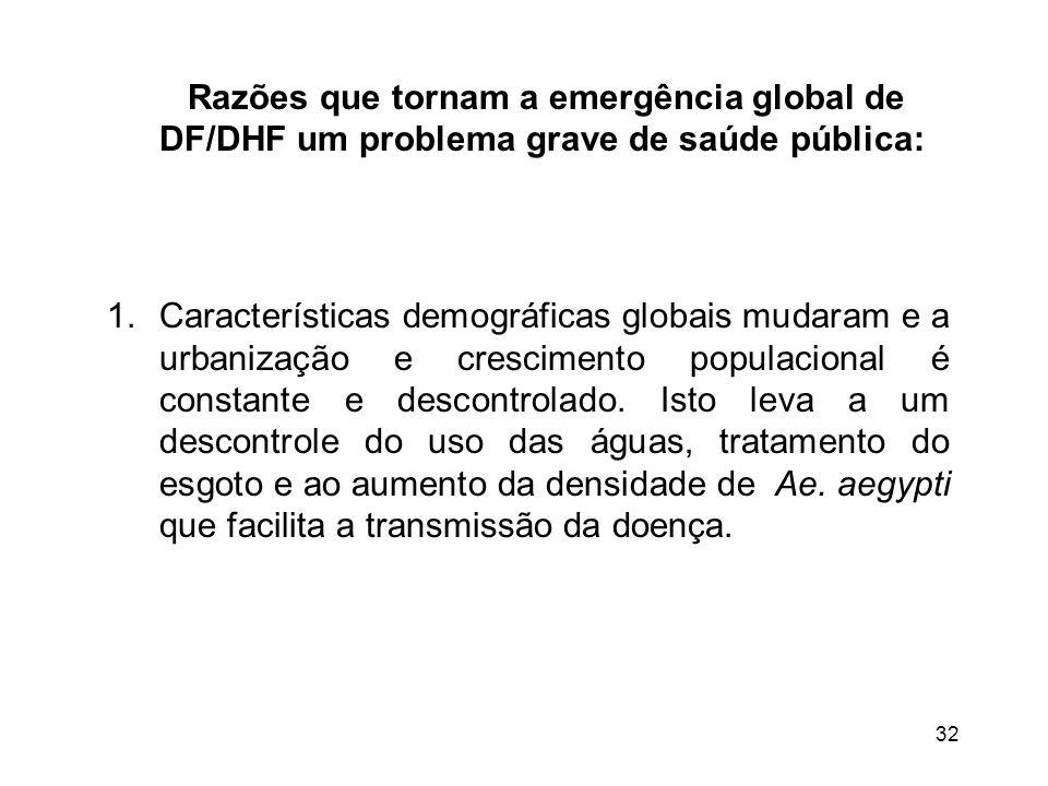 32 Razões que tornam a emergência global de DF/DHF um problema grave de saúde pública: 1.Características demográficas globais mudaram e a urbanização