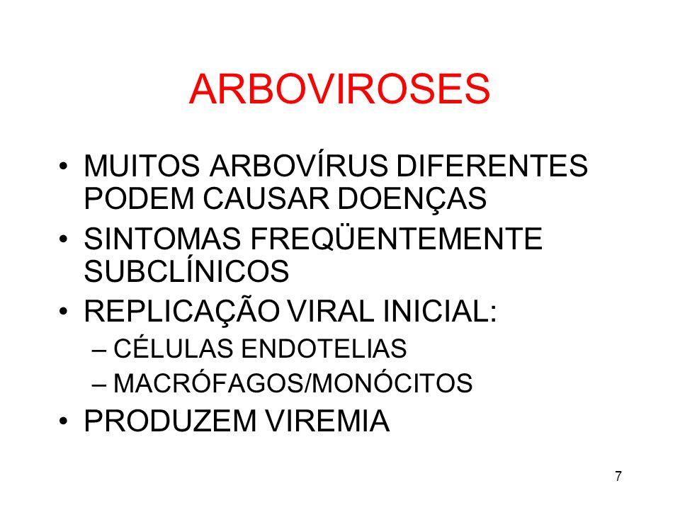 7 ARBOVIROSES MUITOS ARBOVÍRUS DIFERENTES PODEM CAUSAR DOENÇAS SINTOMAS FREQÜENTEMENTE SUBCLÍNICOS REPLICAÇÃO VIRAL INICIAL: –CÉLULAS ENDOTELIAS –MACR