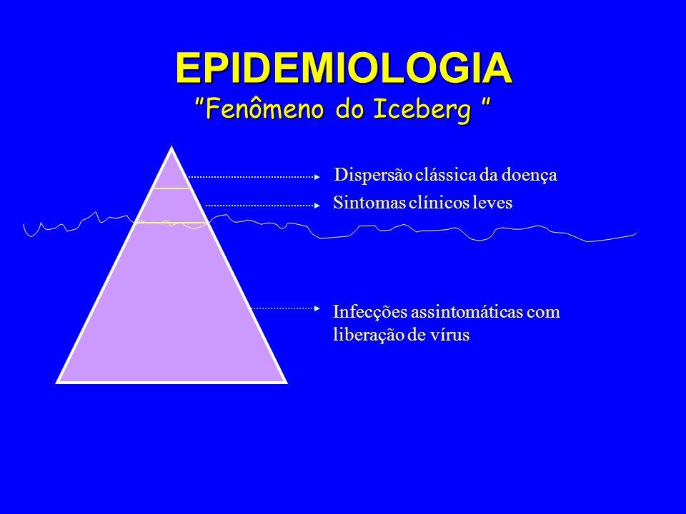 EPIDEMIOLOGIA Fenômeno do Iceberg EPIDEMIOLOGIA Fenômeno do Iceberg Dispersão clássica da doença Sintomas clínicos leves Infecções assintomáticas com