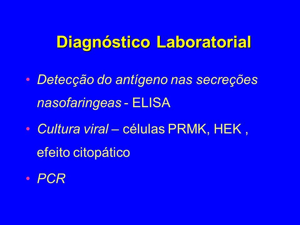 Diagnóstico Laboratorial Detecção do antígeno nas secreções nasofaringeas - ELISA Cultura viral – células PRMK, HEK, efeito citopático PCR