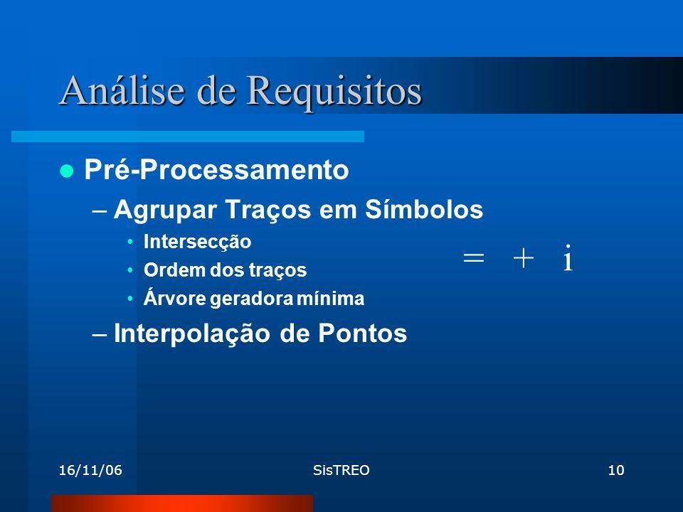 16/11/06SisTREO10 Análise de Requisitos Pré-Processamento –Agrupar Traços em Símbolos Intersecção Ordem dos traços Árvore geradora mínima –Interpolação de Pontos = + i