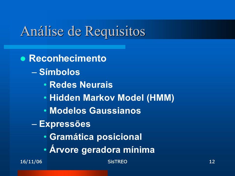 16/11/06SisTREO12 Análise de Requisitos Reconhecimento –Símbolos Redes Neurais Hidden Markov Model (HMM) Modelos Gaussianos –Expressões Gramática posicional Árvore geradora mínima