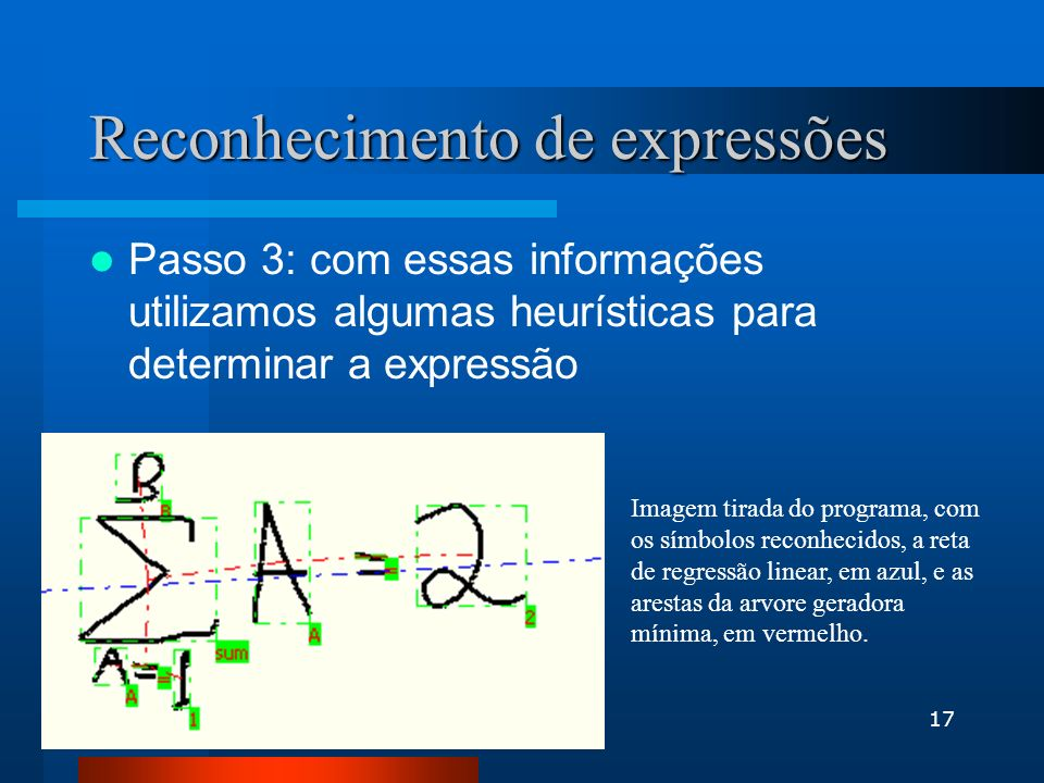 16/11/06SisTREO17 Reconhecimento de expressões Imagem tirada do programa, com os símbolos reconhecidos, a reta de regressão linear, em azul, e as arestas da arvore geradora mínima, em vermelho.