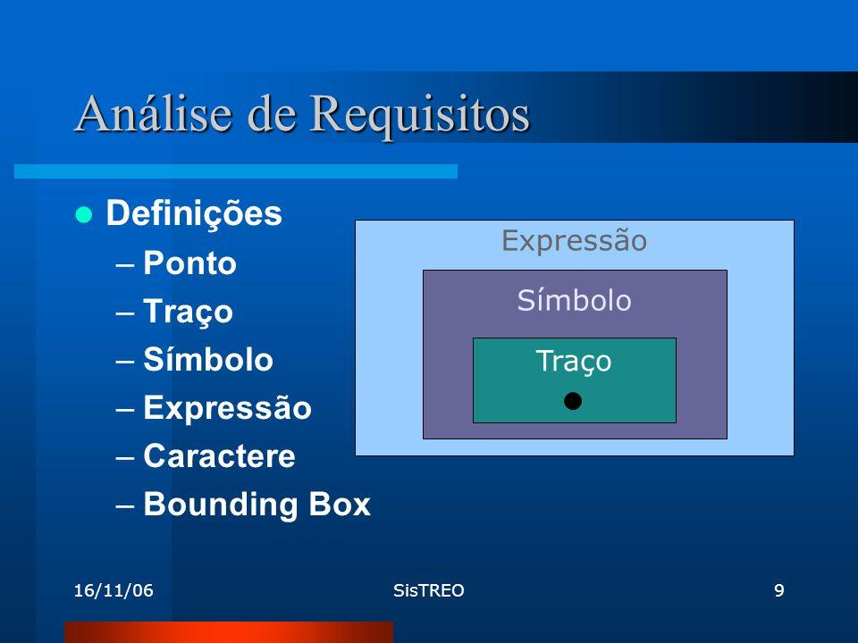 16/11/06SisTREO9 Análise de Requisitos Definições –Ponto –Traço –Símbolo –Expressão –Caractere –Bounding Box Expressão Símbolo Traço