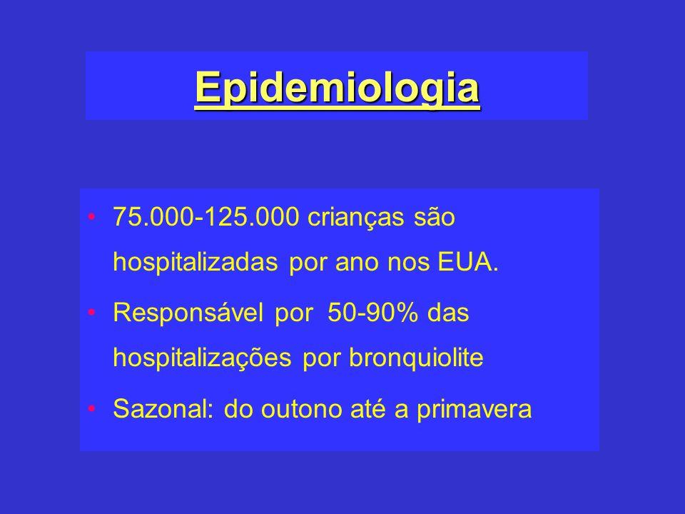Epidemiologia 75.000-125.000 crianças são hospitalizadas por ano nos EUA. Responsável por 50-90% das hospitalizações por bronquiolite Sazonal: do outo