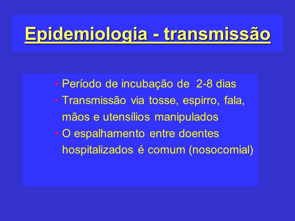 Epidemiologia - transmissão Período de incubação de 2-8 dias Transmissão via tosse, espirro, fala, mãos e utensílios manipulados O espalhamento entre