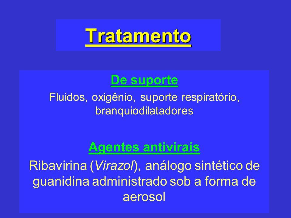 Tratamento De suporte Fluidos, oxigênio, suporte respiratório, branquiodilatadores Agentes antivirais Ribavirina (Virazol), análogo sintético de guani