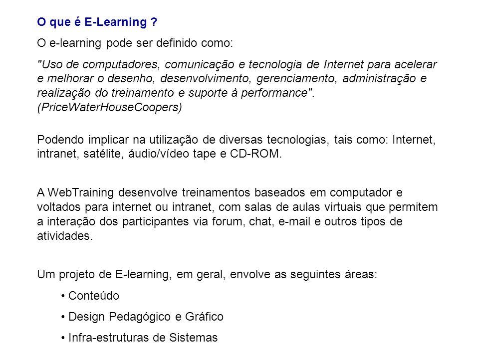 O que é E-Learning .