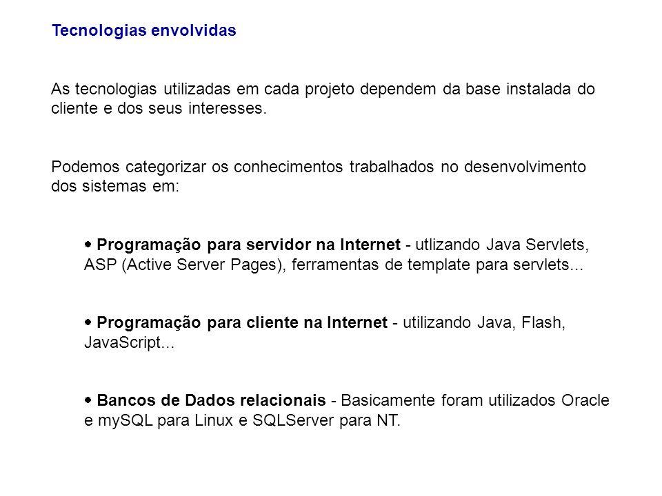Referências Página do Trabalho: http://www.linux.ime.usp.br/~gmunno/mac499/ Página da Empresa: http://www.webtraining.com.br/