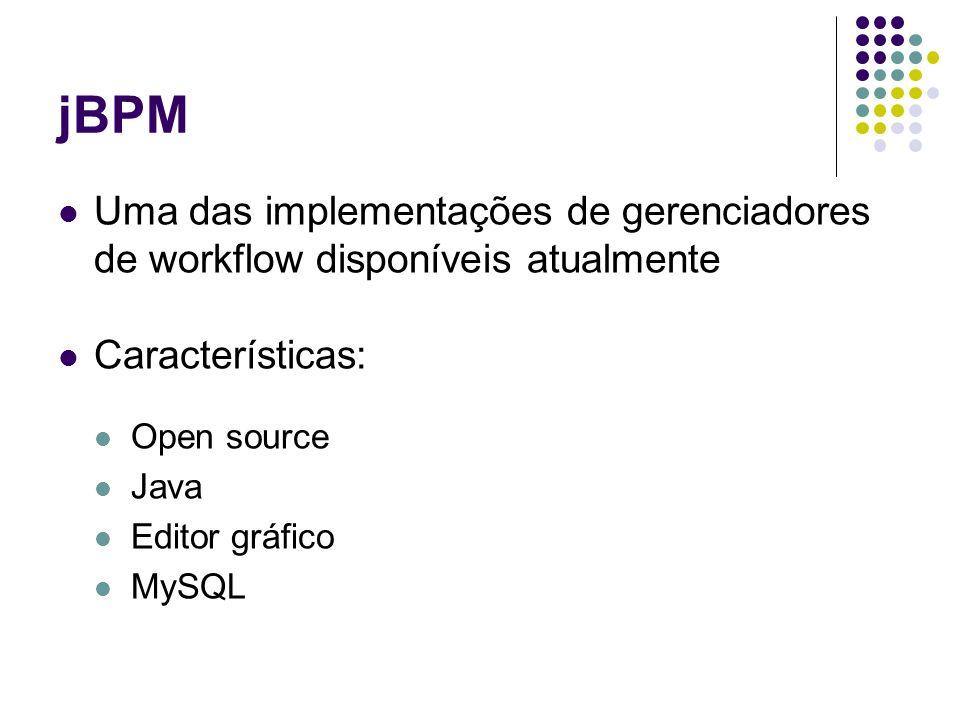 jBPM Uma das implementações de gerenciadores de workflow disponíveis atualmente Características: Open source Java Editor gráfico MySQL