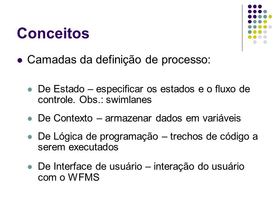 Conceitos Especificações As definições de processo seguem especificações para que os WFMS possam aceitá-las Hoje em dia existem muitas especificações o que sugere que os padrões de workflow ainda estão se desenvolvendo Algumas tentativas de padronização: Workflow Management Coalition (WfMC)