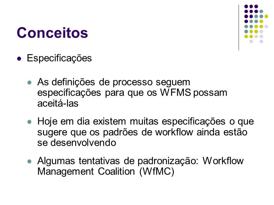 Conceitos Especificações As definições de processo seguem especificações para que os WFMS possam aceitá-las Hoje em dia existem muitas especificações