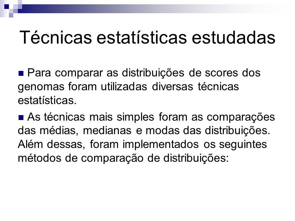 Técnicas estatísticas estudadas Para comparar as distribuições de scores dos genomas foram utilizadas diversas técnicas estatísticas. As técnicas mais