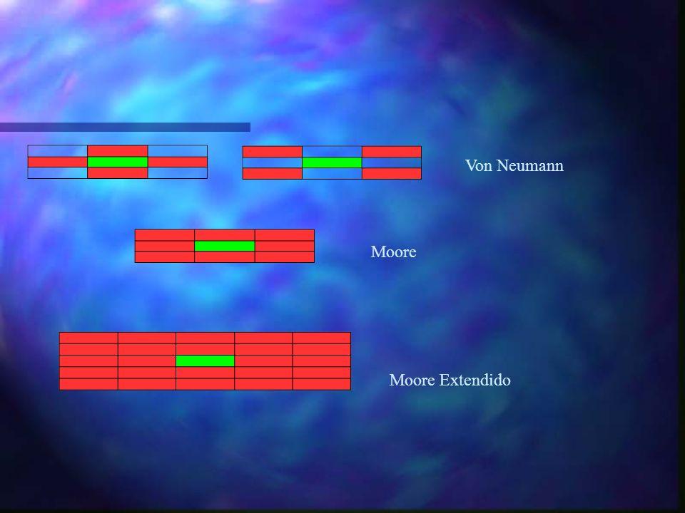 Von Neumann Moore Moore Extendido