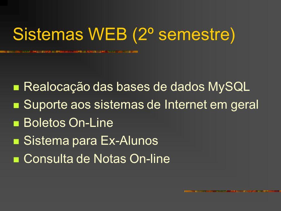 Sistemas WEB (2º semestre) Realocação das bases de dados MySQL Suporte aos sistemas de Internet em geral Boletos On-Line Sistema para Ex-Alunos Consul
