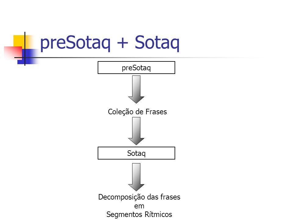preSotaq Situação Atual Desenvolvido conversores de XML para o formato do Sotaq e vice-versa.