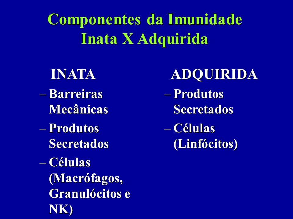 Componentes da Imunidade Inata X Adquirida INATA INATA –Barreiras Mecânicas –Produtos Secretados –Células (Macrófagos, Granulócitos e NK) ADQUIRIDA –P