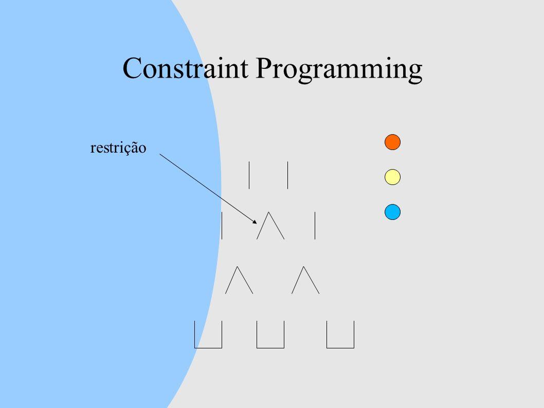 Constraint Programming restrição
