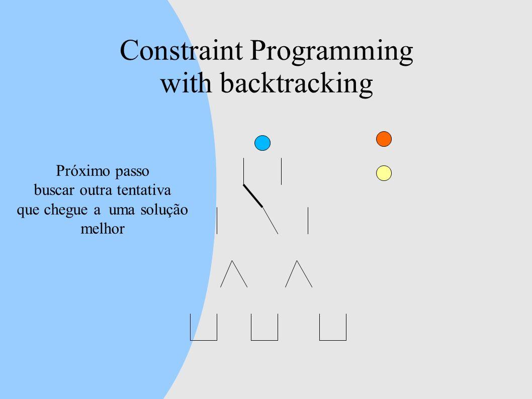 Constraint Programming with backtracking Próximo passo buscar outra tentativa que chegue a uma solução melhor