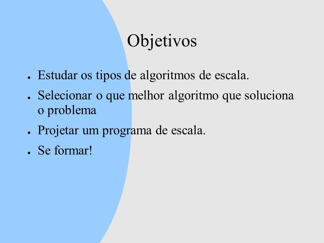 Objetivos Estudar os tipos de algoritmos de escala. Selecionar o que melhor algoritmo que soluciona o problema Projetar um programa de escala. Se form