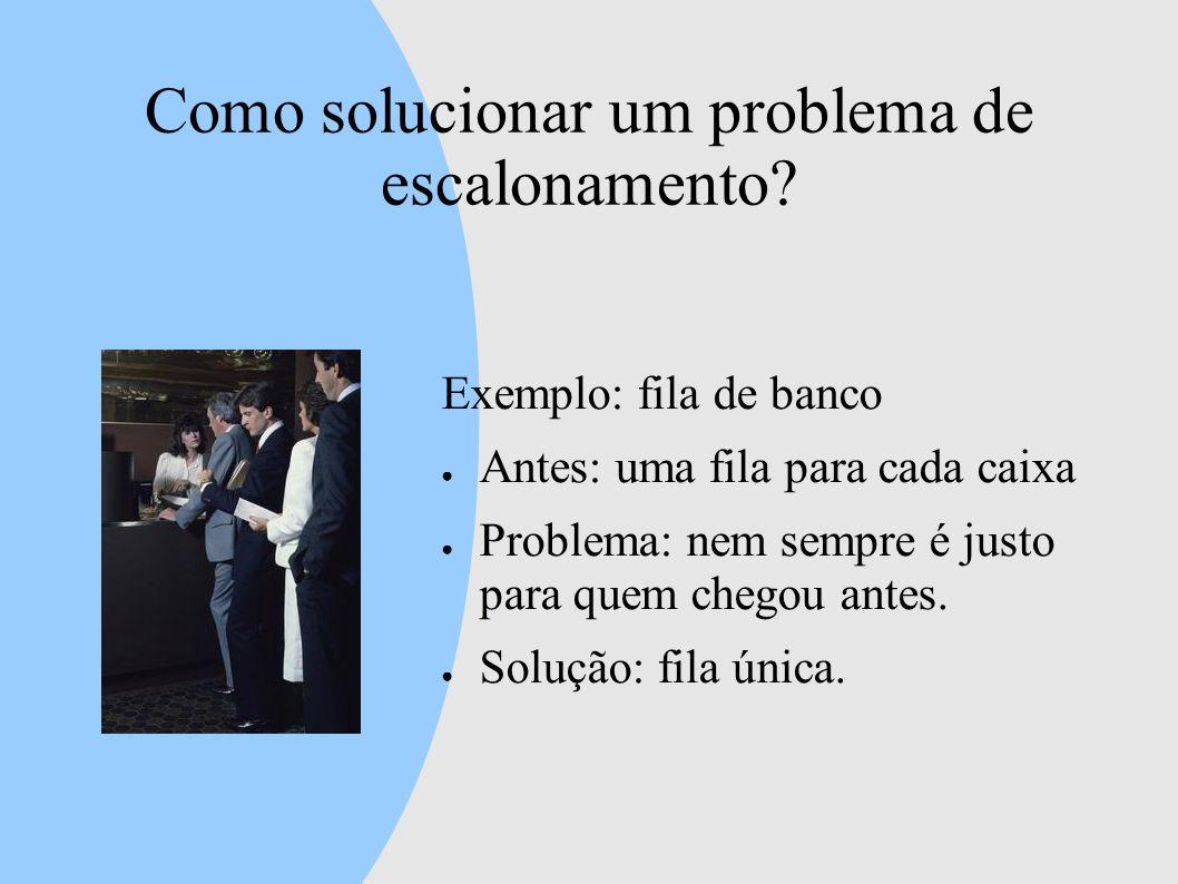 Como solucionar um problema de escalonamento? Exemplo: fila de banco Antes: uma fila para cada caixa Problema: nem sempre é justo para quem chegou ant