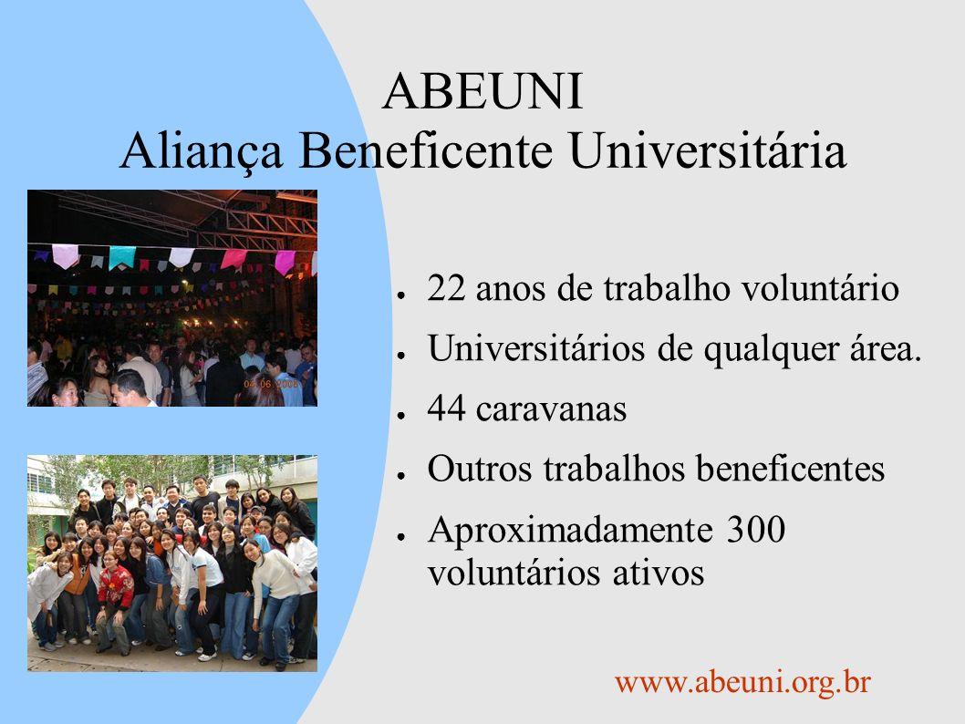 ABEUNI Aliança Beneficente Universitária www.abeuni.org.br 22 anos de trabalho voluntário Universitários de qualquer área. 44 caravanas Outros trabalh