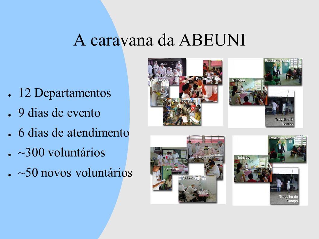 A caravana da ABEUNI 12 Departamentos 9 dias de evento 6 dias de atendimento ~300 voluntários ~50 novos voluntários