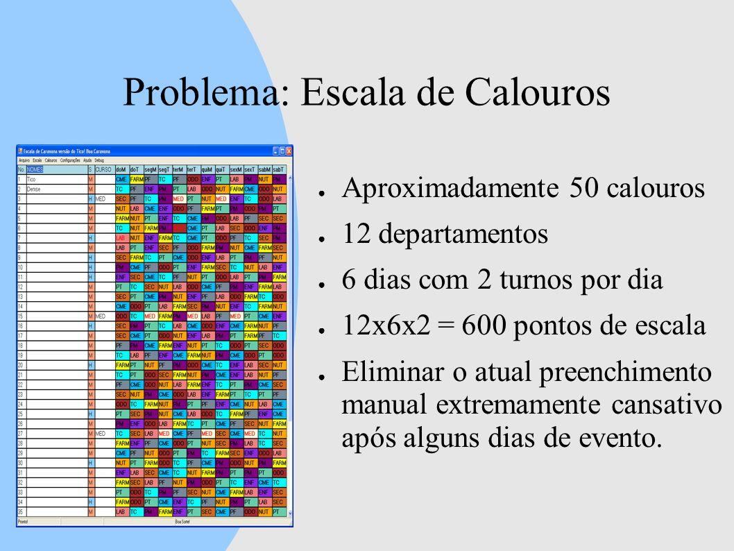 Problema: Escala de Calouros Aproximadamente 50 calouros 12 departamentos 6 dias com 2 turnos por dia 12x6x2 = 600 pontos de escala Eliminar o atual p