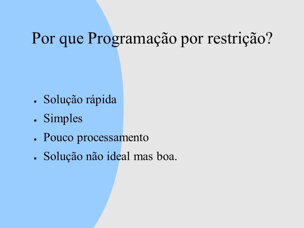 Por que Programação por restrição? Solução rápida Simples Pouco processamento Solução não ideal mas boa.