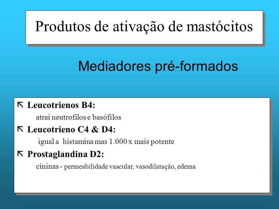 Produtos de ativação de mastócitos Mediadores pré-formados ãLeucotrienos B4: atrai neutrofilos e basófilos ãLeucotrieno C4 & D4: igual a histamina mas 1.000 x mais potente ãProstaglandina D2: cininas - permeabilidade vascular, vasodilatação, edema ãLeucotrienos B4: atrai neutrofilos e basófilos ãLeucotrieno C4 & D4: igual a histamina mas 1.000 x mais potente ãProstaglandina D2: cininas - permeabilidade vascular, vasodilatação, edema