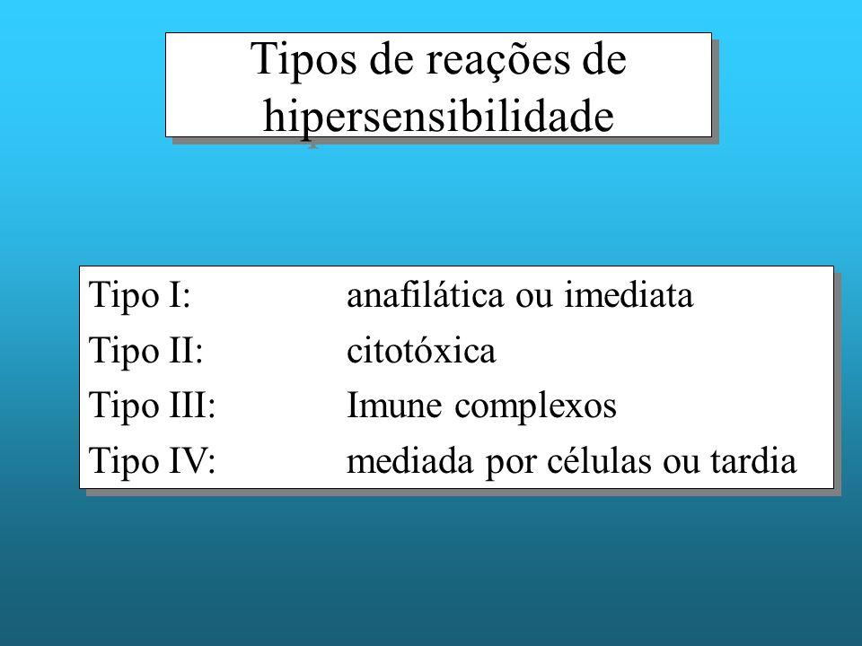 Tipos de reações de hipersensibilidade Tipo I: anafilática ou imediata Tipo II:citotóxica Tipo III:Imune complexos Tipo IV:mediada por células ou tardia Tipo I: anafilática ou imediata Tipo II:citotóxica Tipo III:Imune complexos Tipo IV:mediada por células ou tardia