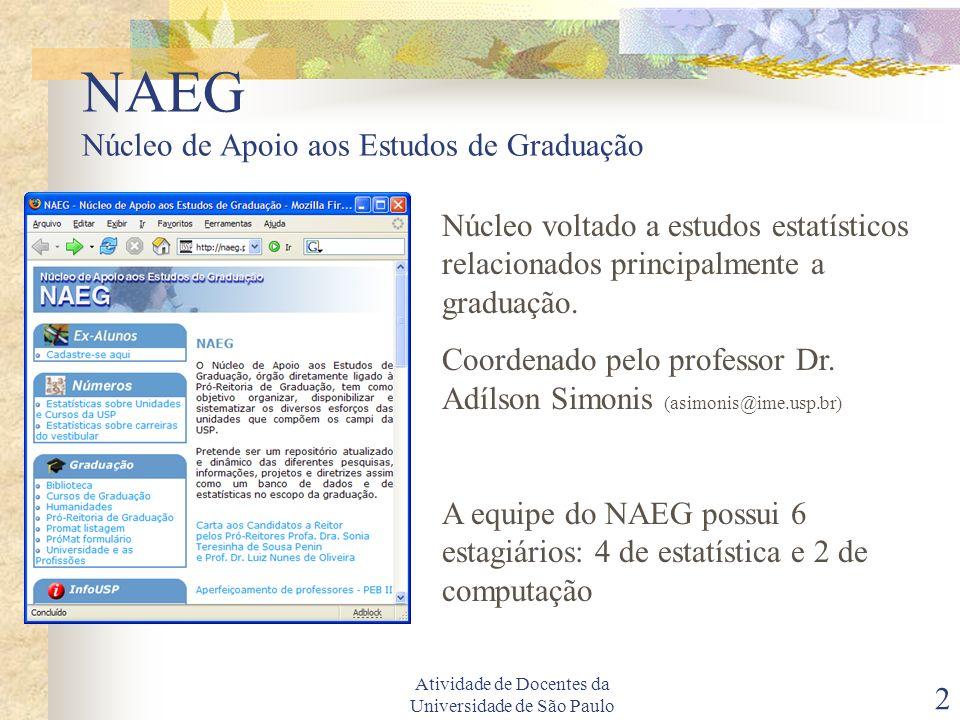 Atividade de Docentes da Universidade de São Paulo 2 NAEG Núcleo de Apoio aos Estudos de Graduação Núcleo voltado a estudos estatísticos relacionados principalmente a graduação.
