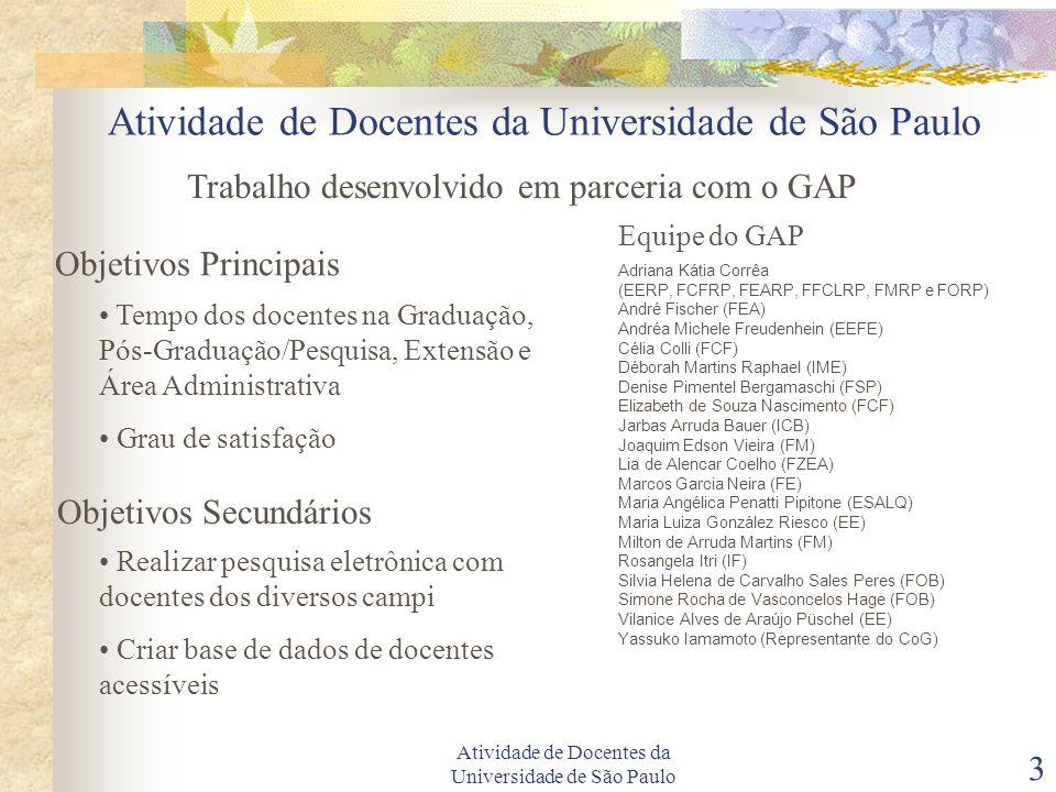 Atividade de Docentes da Universidade de São Paulo 3 Trabalho desenvolvido em parceria com o GAP Objetivos Principais Objetivos Secundários Tempo dos docentes na Graduação, Pós-Graduação/Pesquisa, Extensão e Área Administrativa Grau de satisfação Realizar pesquisa eletrônica com docentes dos diversos campi Criar base de dados de docentes acessíveis Adriana Kátia Corrêa (EERP, FCFRP, FEARP, FFCLRP, FMRP e FORP) André Fischer (FEA) Andréa Michele Freudenhein (EEFE) Célia Colli (FCF) Déborah Martins Raphael (IME) Denise Pimentel Bergamaschi (FSP) Elizabeth de Souza Nascimento (FCF) Jarbas Arruda Bauer (ICB) Joaquim Edson Vieira (FM) Lia de Alencar Coelho (FZEA) Marcos Garcia Neira (FE) Maria Angélica Penatti Pipitone (ESALQ) Maria Luiza González Riesco (EE) Milton de Arruda Martins (FM) Rosangela Itri (IF) Silvia Helena de Carvalho Sales Peres (FOB) Simone Rocha de Vasconcelos Hage (FOB) Vilanice Alves de Araújo Püschel (EE) Yassuko Iamamoto (Representante do CoG) Equipe do GAP Atividade de Docentes da Universidade de São Paulo