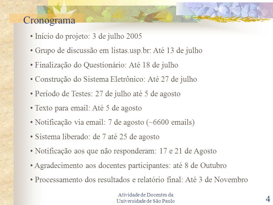 Atividade de Docentes da Universidade de São Paulo 5 Questionário