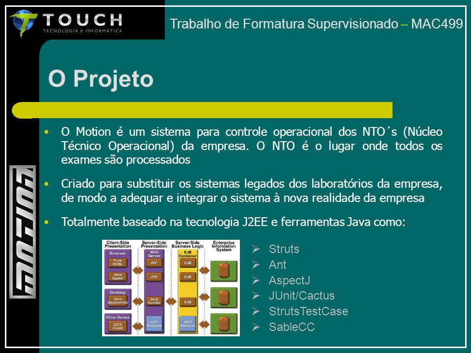 O Projeto - Escopo Trabalho de Formatura Supervisionado – MAC499 Coleta 1 2 Entrada 3 Execução & C.Q.
