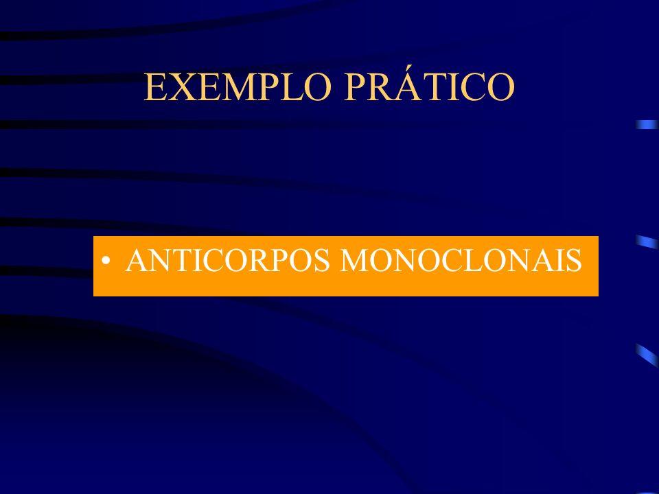 EXEMPLO PRÁTICO ANTICORPOS MONOCLONAIS